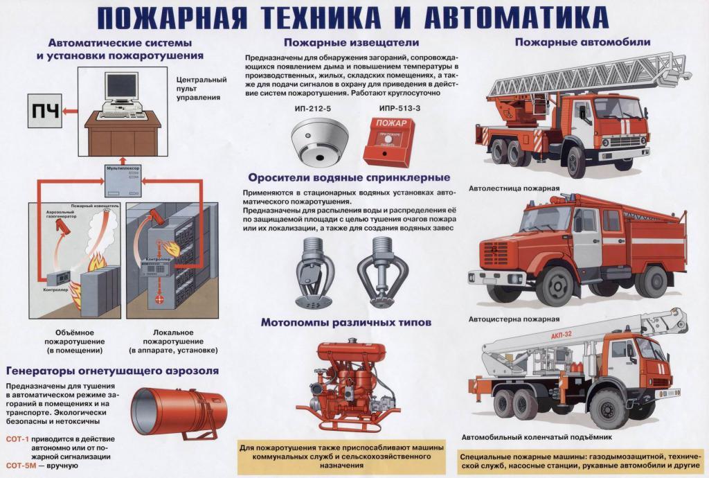 ассортимента приказы регламентирующие нахождение птв на автомобиле термобелья